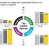 Executivii considera ca numarul fuziunilor si achizitiilor la nivel mondial va creste