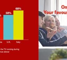 Studiu: TV – distracţia favorită la cină în gospodăriile europene